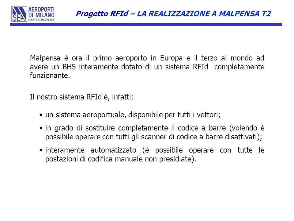 Malpensa è ora il primo aeroporto in Europa e il terzo al mondo ad avere un BHS interamente dotato di un sistema RFId completamente funzionante. Il no