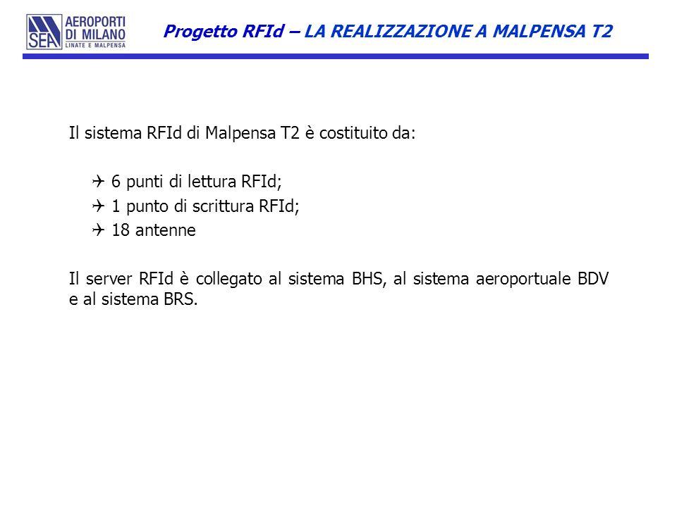 Il sistema RFId di Malpensa T2 è costituito da: 6 punti di lettura RFId; 1 punto di scrittura RFId; 18 antenne Il server RFId è collegato al sistema B