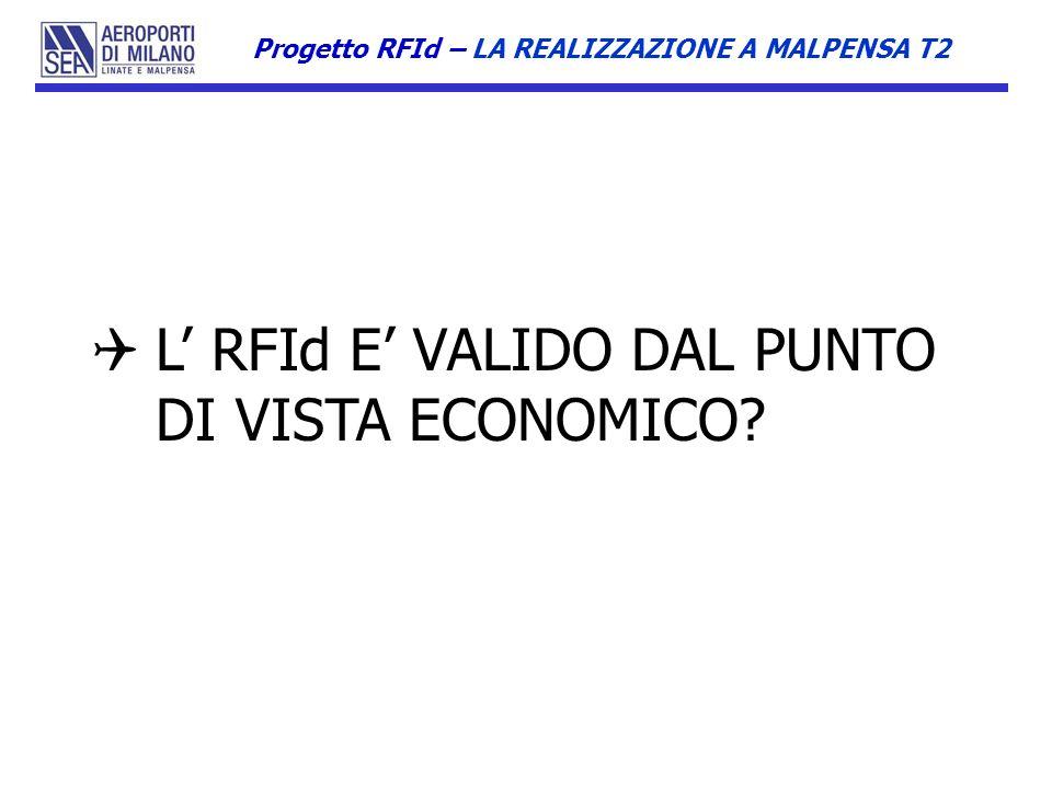 L RFId E VALIDO DAL PUNTO DI VISTA ECONOMICO? Progetto RFId – LA REALIZZAZIONE A MALPENSA T2