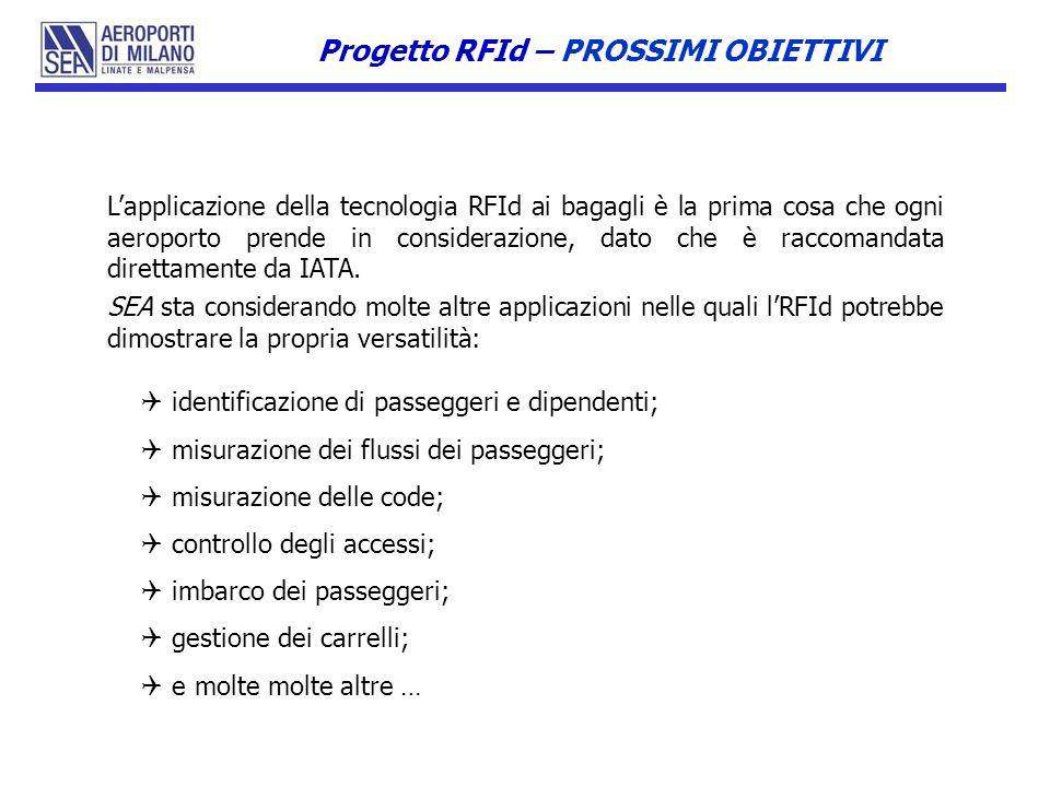 Lapplicazione della tecnologia RFId ai bagagli è la prima cosa che ogni aeroporto prende in considerazione, dato che è raccomandata direttamente da IA