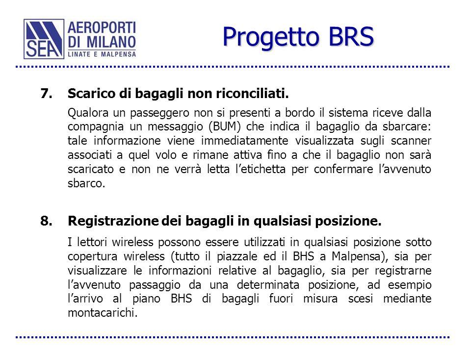 Progetto BRS 7.Scarico di bagagli non riconciliati. Qualora un passeggero non si presenti a bordo il sistema riceve dalla compagnia un messaggio (BUM)