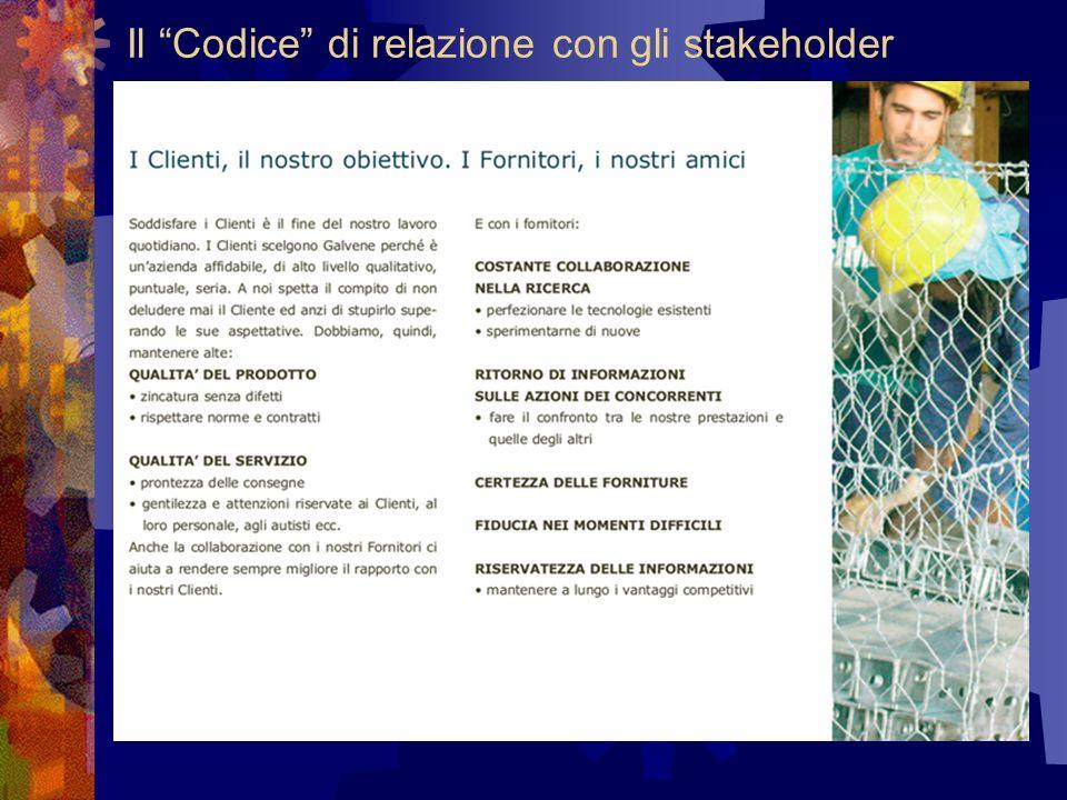 Il Codice di relazione con gli stakeholder