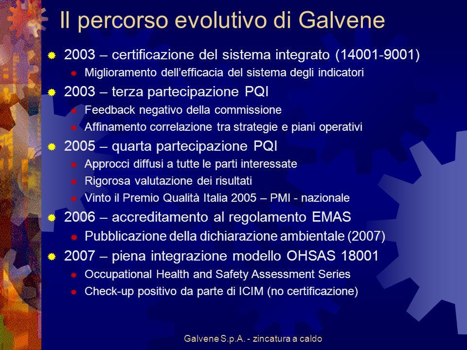 Galvene S.p.A.