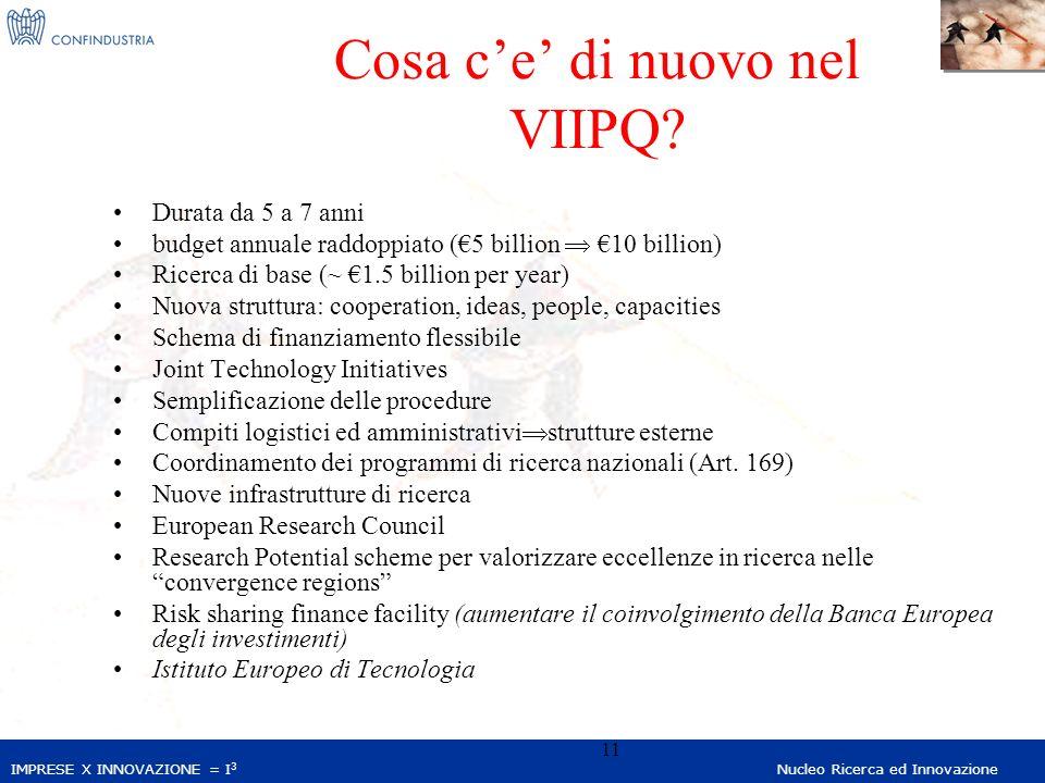 IMPRESE X INNOVAZIONE = I 3 Nucleo Ricerca ed Innovazione 11 Cosa ce di nuovo nel VIIPQ? Durata da 5 a 7 anni budget annuale raddoppiato (5 billion 10