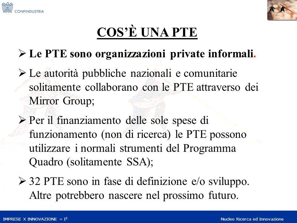 IMPRESE X INNOVAZIONE = I 3 Nucleo Ricerca ed Innovazione Le PTE sono organizzazioni private informali. Le autorità pubbliche nazionali e comunitarie