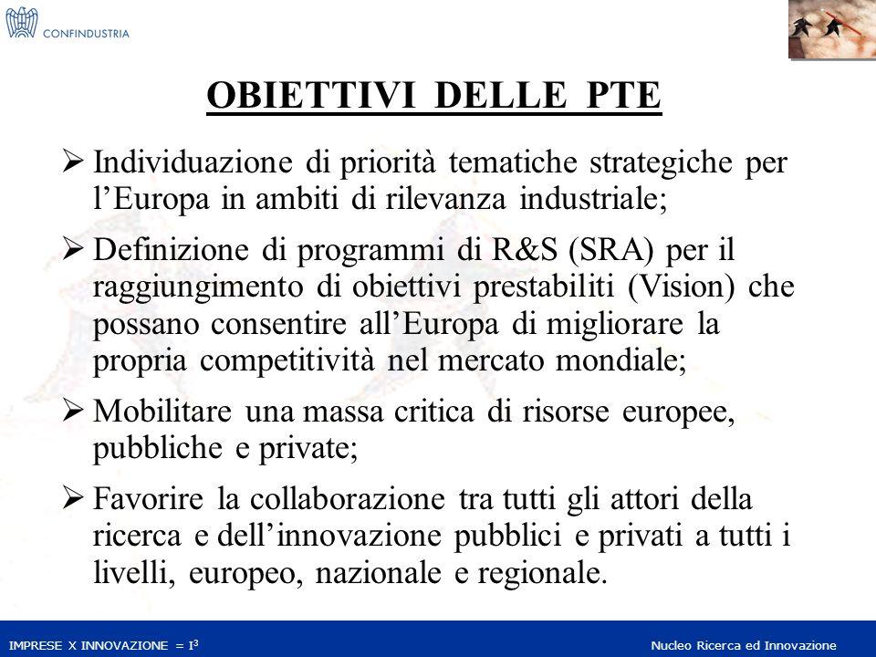 IMPRESE X INNOVAZIONE = I 3 Nucleo Ricerca ed Innovazione OBIETTIVI DELLE PTE Individuazione di priorità tematiche strategiche per lEuropa in ambiti di rilevanza industriale; Definizione di programmi di R&S (SRA) per il raggiungimento di obiettivi prestabiliti (Vision) che possano consentire allEuropa di migliorare la propria competitività nel mercato mondiale; Mobilitare una massa critica di risorse europee, pubbliche e private; Favorire la collaborazione tra tutti gli attori della ricerca e dellinnovazione pubblici e privati a tutti i livelli, europeo, nazionale e regionale.