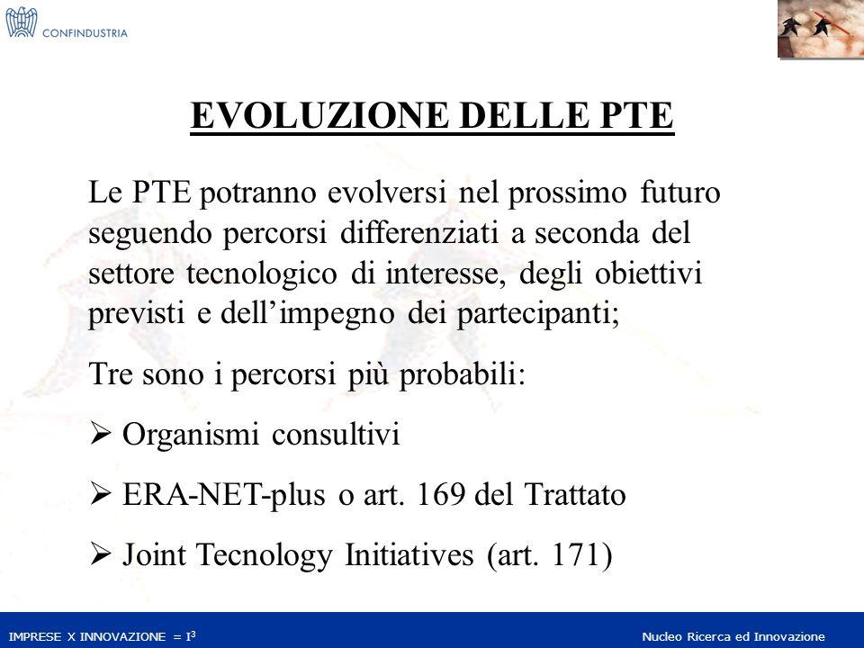 IMPRESE X INNOVAZIONE = I 3 Nucleo Ricerca ed Innovazione EVOLUZIONE DELLE PTE Le PTE potranno evolversi nel prossimo futuro seguendo percorsi differe