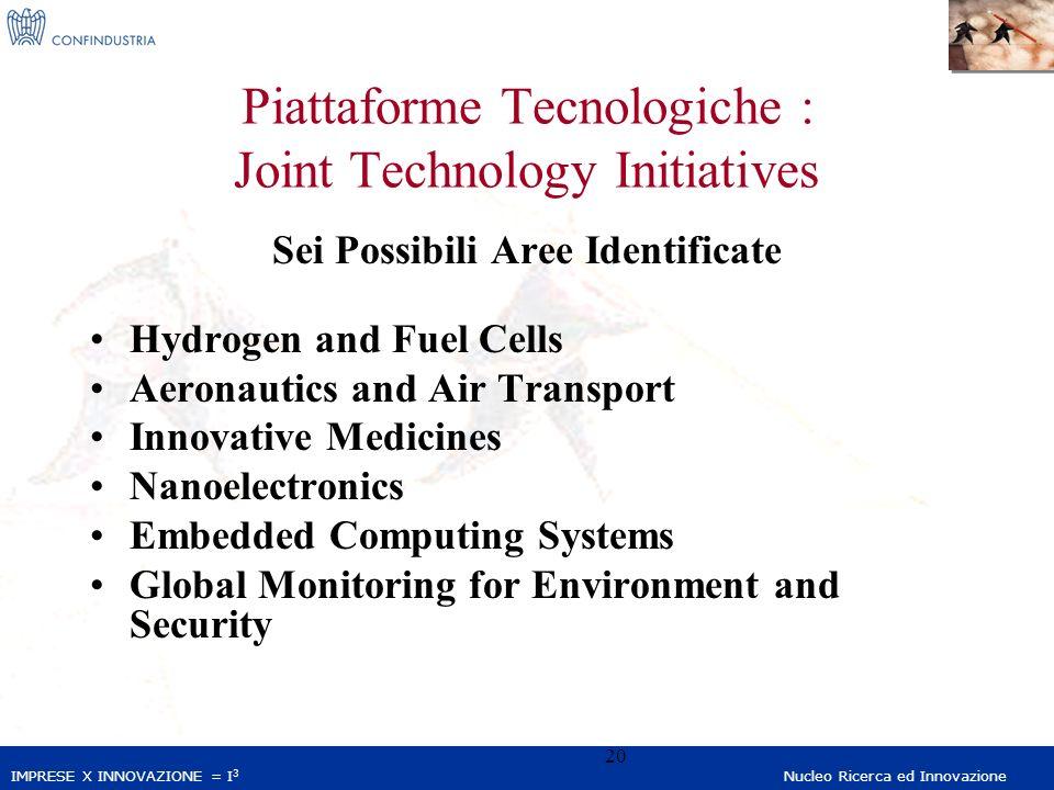 IMPRESE X INNOVAZIONE = I 3 Nucleo Ricerca ed Innovazione 20 Piattaforme Tecnologiche : Joint Technology Initiatives Sei Possibili Aree Identificate H
