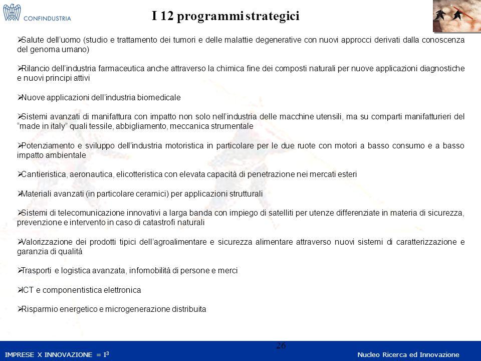 IMPRESE X INNOVAZIONE = I 3 Nucleo Ricerca ed Innovazione 26 Salute delluomo (studio e trattamento dei tumori e delle malattie degenerative con nuovi