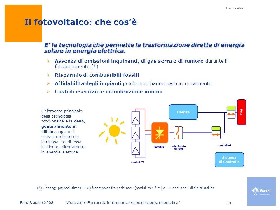 Uso: pubblico Bari, 8 aprile 2008 Workshop Energia da fonti rinnovabili ed efficienza energetica 14 E la tecnologia che permette la trasformazione diretta di energia solare in energia elettrica.