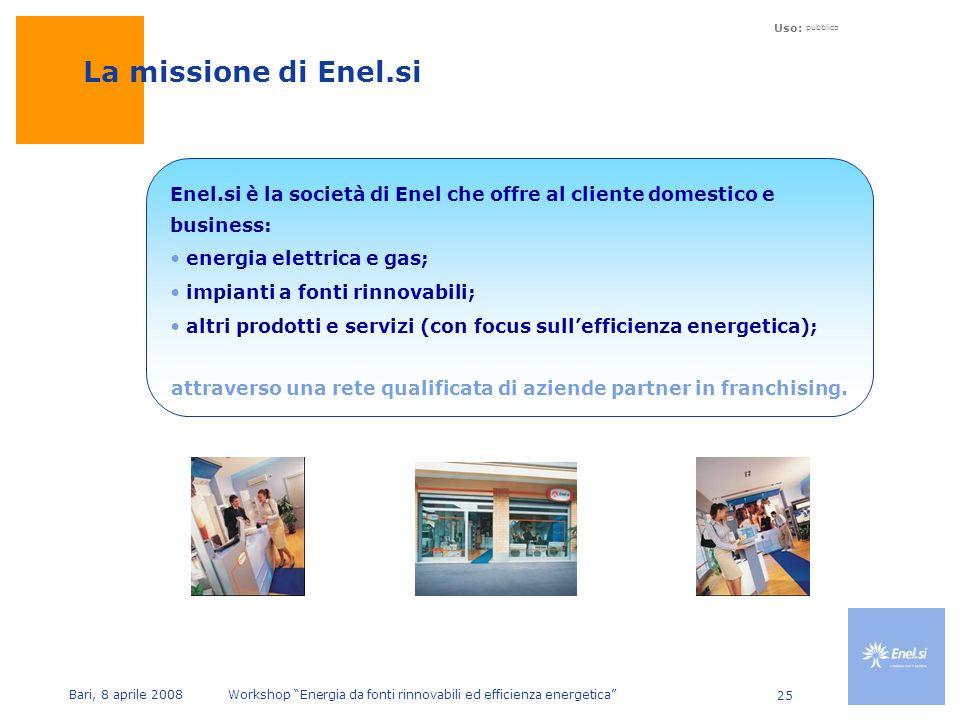 Uso: pubblico Bari, 8 aprile 2008 Workshop Energia da fonti rinnovabili ed efficienza energetica 25 Enel.si è la società di Enel che offre al cliente domestico e business: energia elettrica e gas; impianti a fonti rinnovabili; altri prodotti e servizi (con focus sullefficienza energetica); attraverso una rete qualificata di aziende partner in franchising.