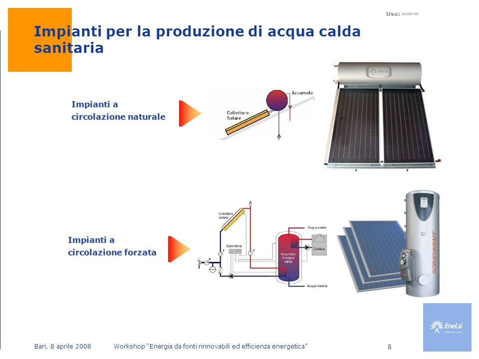 Uso: pubblico Bari, 8 aprile 2008 Workshop Energia da fonti rinnovabili ed efficienza energetica 8 Impianti a circolazione naturale Impianti a circolazione forzata Impianti per la produzione di acqua calda sanitaria