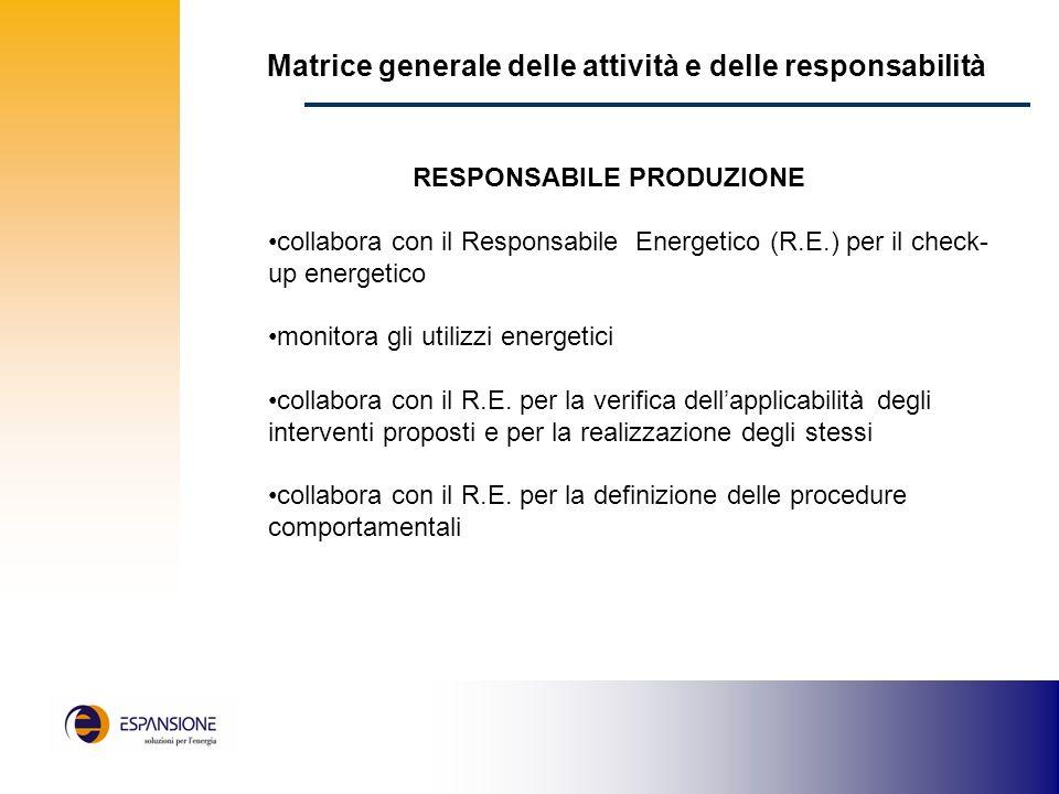 Matrice generale delle attività e delle responsabilità RESPONSABILE PRODUZIONE collabora con il Responsabile Energetico (R.E.) per il check- up energetico monitora gli utilizzi energetici collabora con il R.E.