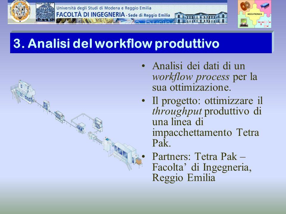 3. Analisi del workflow produttivo Analisi dei dati di un workflow process per la sua ottimizazione. Il progetto: ottimizzare il throughput produttivo