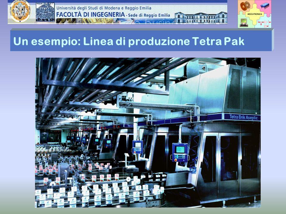Un esempio: Linea di produzione Tetra Pak