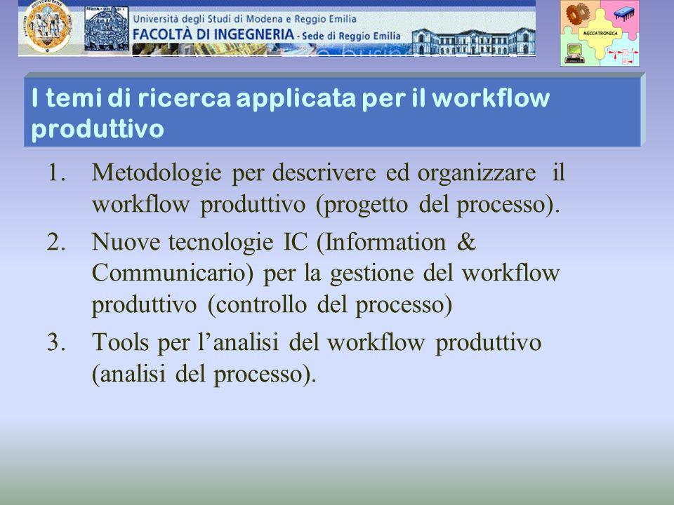 I temi di ricerca applicata per il workflow produttivo 1.Metodologie per descrivere ed organizzare il workflow produttivo (progetto del processo). 2.N