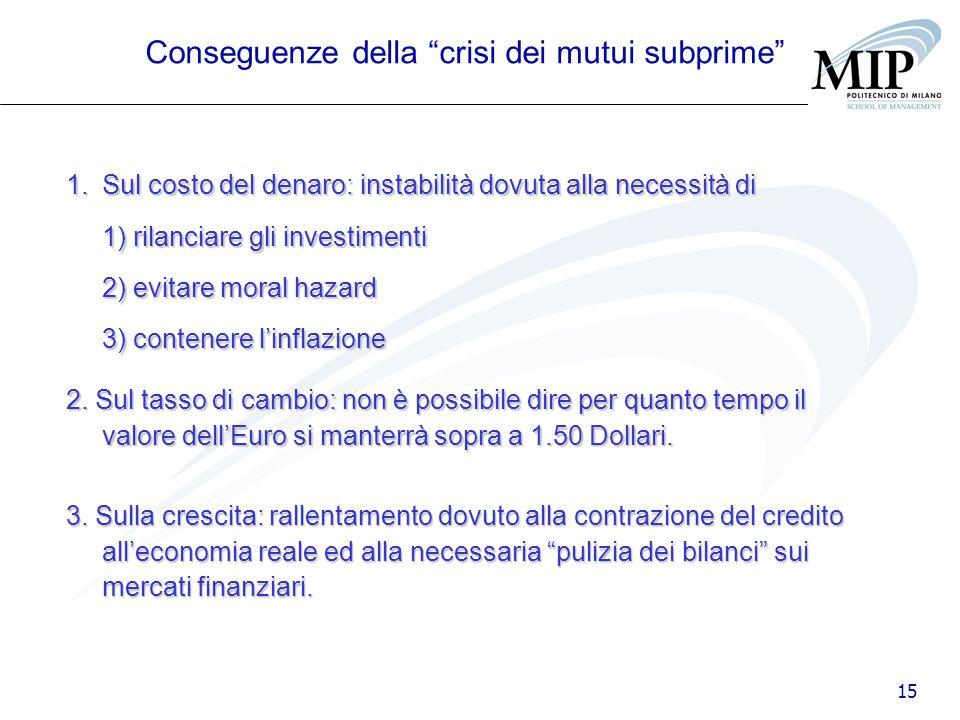 15 Conseguenze della crisi dei mutui subprime 3. Sulla crescita: rallentamento dovuto alla contrazione del credito alleconomia reale ed alla necessari