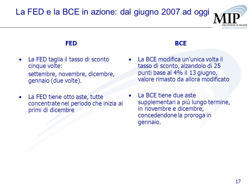 17 La FED e la BCE in azione: dal giugno 2007 ad oggi FED La FED taglia il tasso di sconto cinque volte: settembre, novembre, dicembre, gennaio (due v