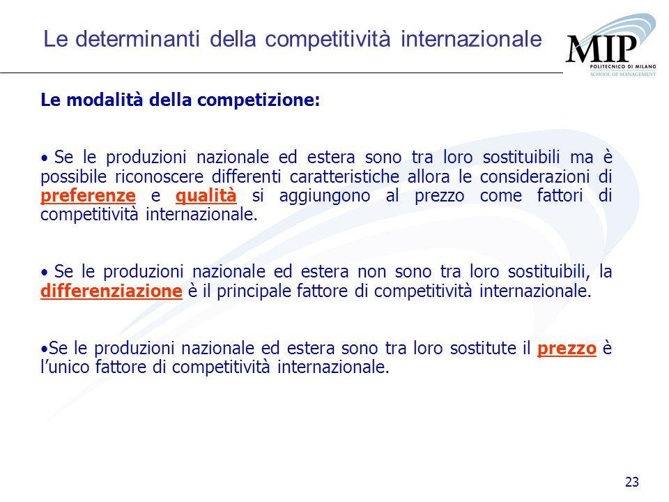 23 Le modalità della competizione: Se le produzioni nazionale ed estera sono tra loro sostituibili ma è possibile riconoscere differenti caratteristic