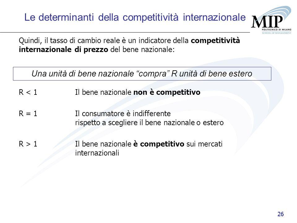 26 Quindi, il tasso di cambio reale è un indicatore della competitività internazionale di prezzo del bene nazionale: R < 1Il bene nazionale non è comp