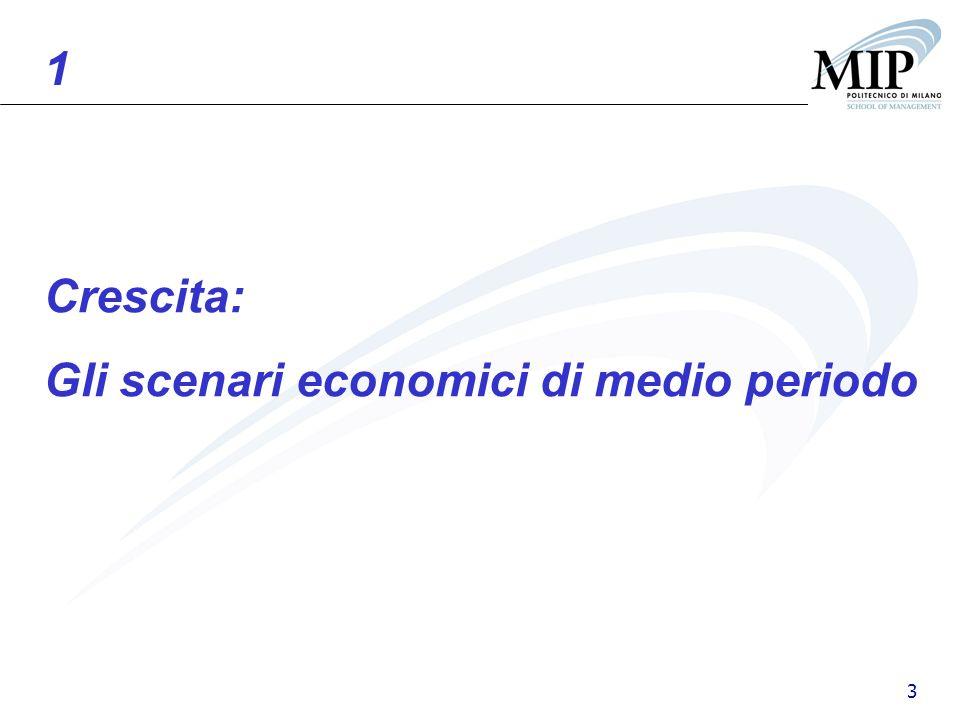 4 TAVOLA 1.Tasso di crescita annuale del PIL.