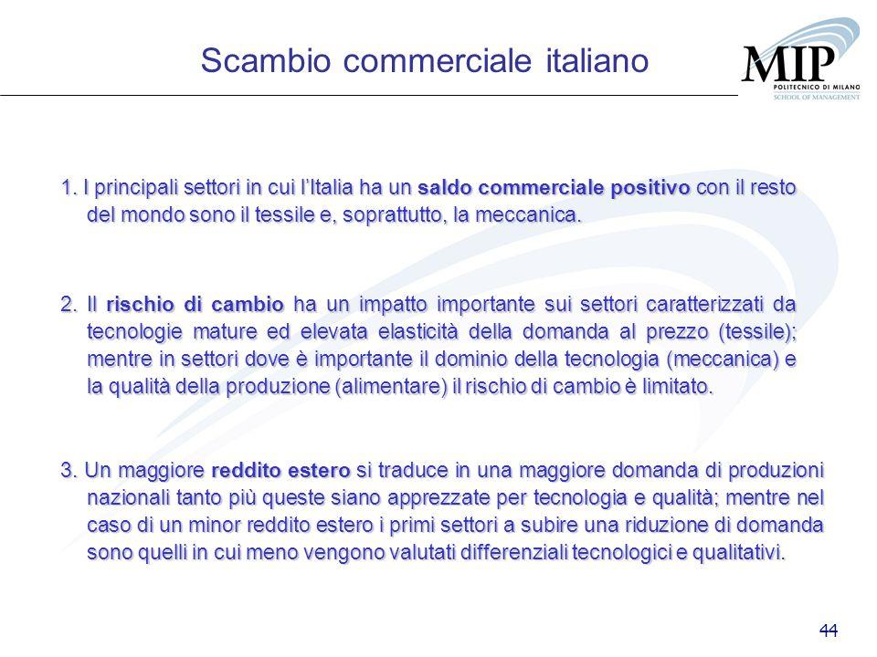 44 1. I principali settori in cui lItalia ha un saldo commerciale positivo con il resto del mondo sono il tessile e, soprattutto, la meccanica. 2. Il