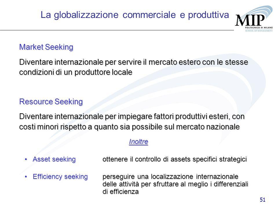 51 Market Seeking Diventare internazionale per servire il mercato estero con le stesse condizioni di un produttore locale Resource Seeking Diventare i