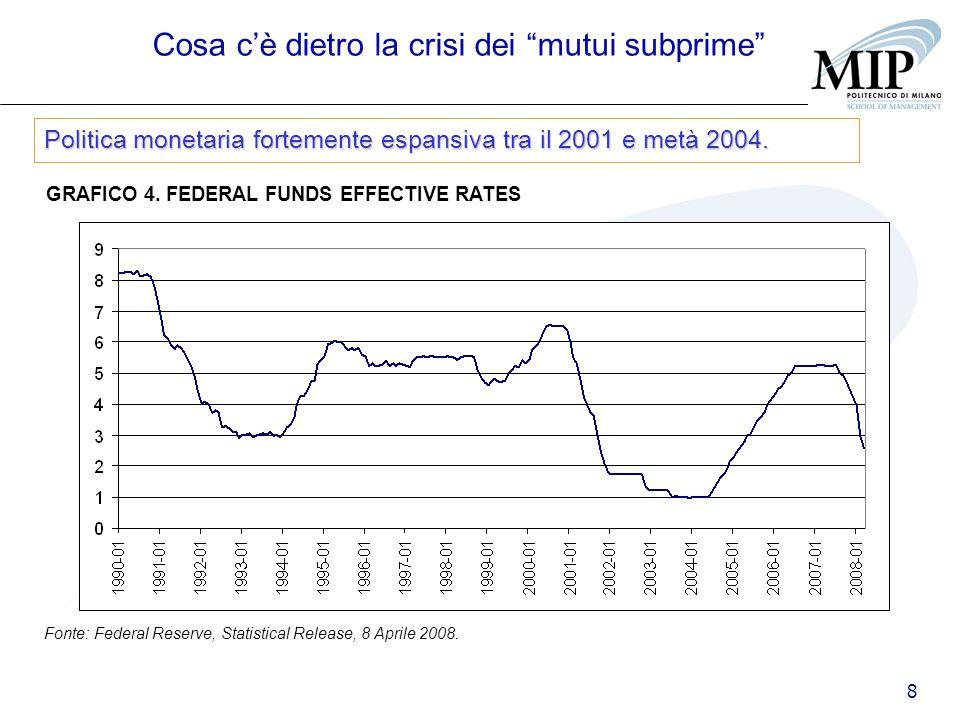 8 GRAFICO 4. FEDERAL FUNDS EFFECTIVE RATES Fonte: Federal Reserve, Statistical Release, 8 Aprile 2008. Cosa cè dietro la crisi dei mutui subprime Poli