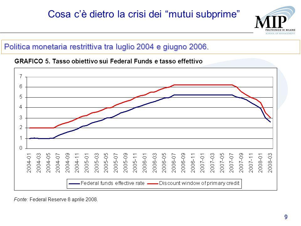 20 La FED e la BCE in azione: dal giugno 2007 ad oggi POLITICA MONETARIA COORDINATA.