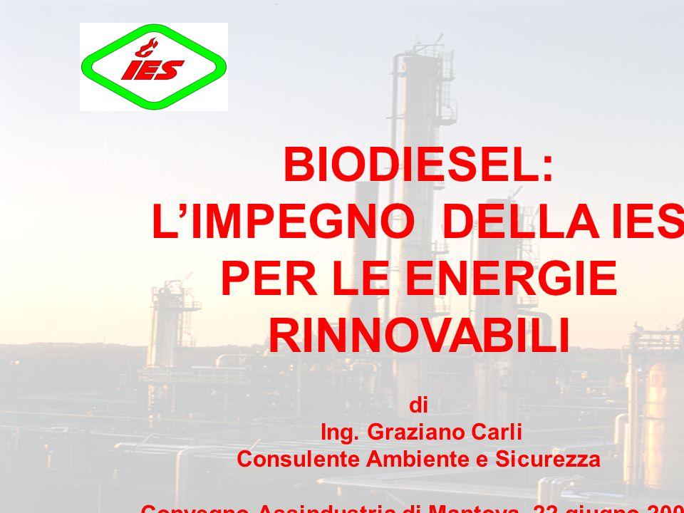1 BIODIESEL: LIMPEGNO DELLA IES PER LE ENERGIE RINNOVABILI di Ing.