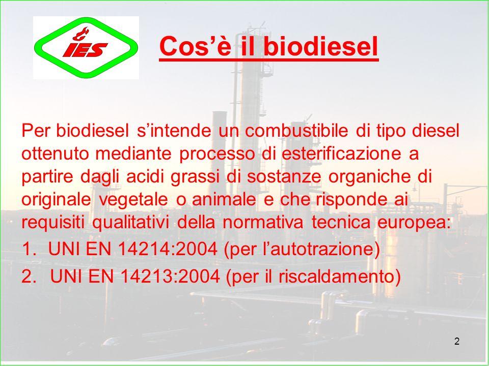 2 Cosè il biodiesel Per biodiesel sintende un combustibile di tipo diesel ottenuto mediante processo di esterificazione a partire dagli acidi grassi di sostanze organiche di originale vegetale o animale e che risponde ai requisiti qualitativi della normativa tecnica europea: 1.