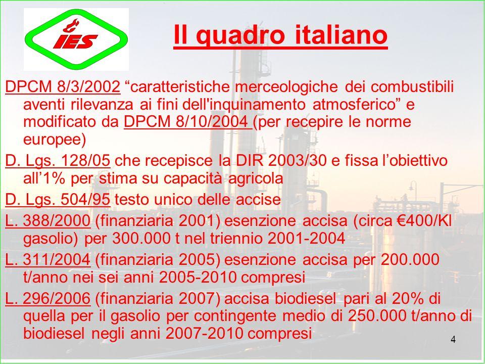 4 Il quadro italiano DPCM 8/3/2002 caratteristiche merceologiche dei combustibili aventi rilevanza ai fini dell inquinamento atmosferico e modificato da DPCM 8/10/2004 (per recepire le norme europee) D.