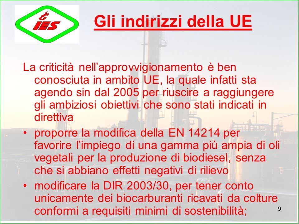 9 Gli indirizzi della UE La criticità nellapprovvigionamento è ben conosciuta in ambito UE, la quale infatti sta agendo sin dal 2005 per riuscire a raggiungere gli ambiziosi obiettivi che sono stati indicati in direttiva proporre la modifica della EN 14214 per favorire limpiego di una gamma più ampia di oli vegetali per la produzione di biodiesel, senza che si abbiano effetti negativi di rilievo modificare la DIR 2003/30, per tener conto unicamente dei biocarburanti ricavati da colture conformi a requisiti minimi di sostenibilità;