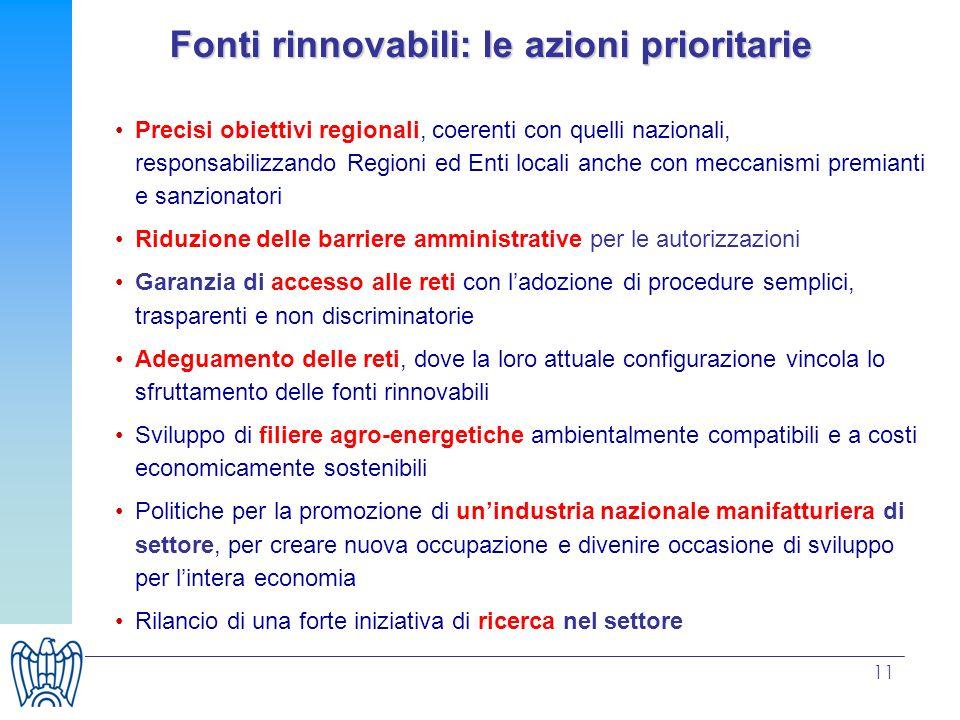 11 Fonti rinnovabili: le azioni prioritarie Precisi obiettivi regionali, coerenti con quelli nazionali, responsabilizzando Regioni ed Enti locali anch