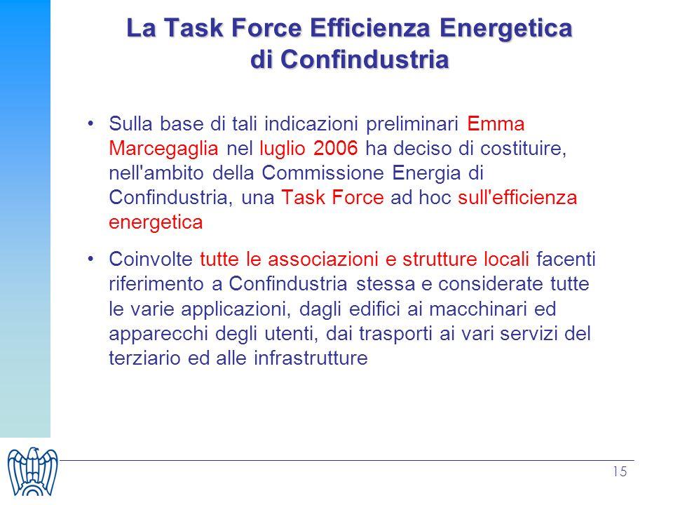 15 Sulla base di tali indicazioni preliminari Emma Marcegaglia nel luglio 2006 ha deciso di costituire, nell'ambito della Commissione Energia di Confi
