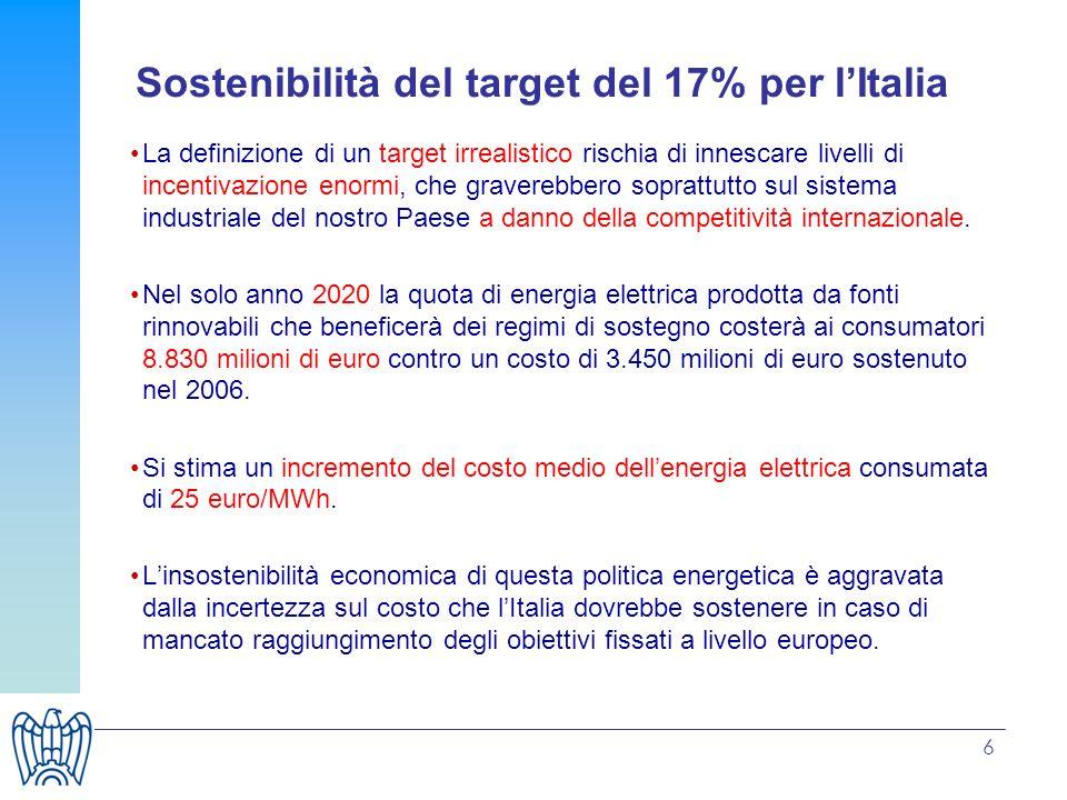 6 Sostenibilità del target del 17% per lItalia La definizione di un target irrealistico rischia di innescare livelli di incentivazione enormi, che gra