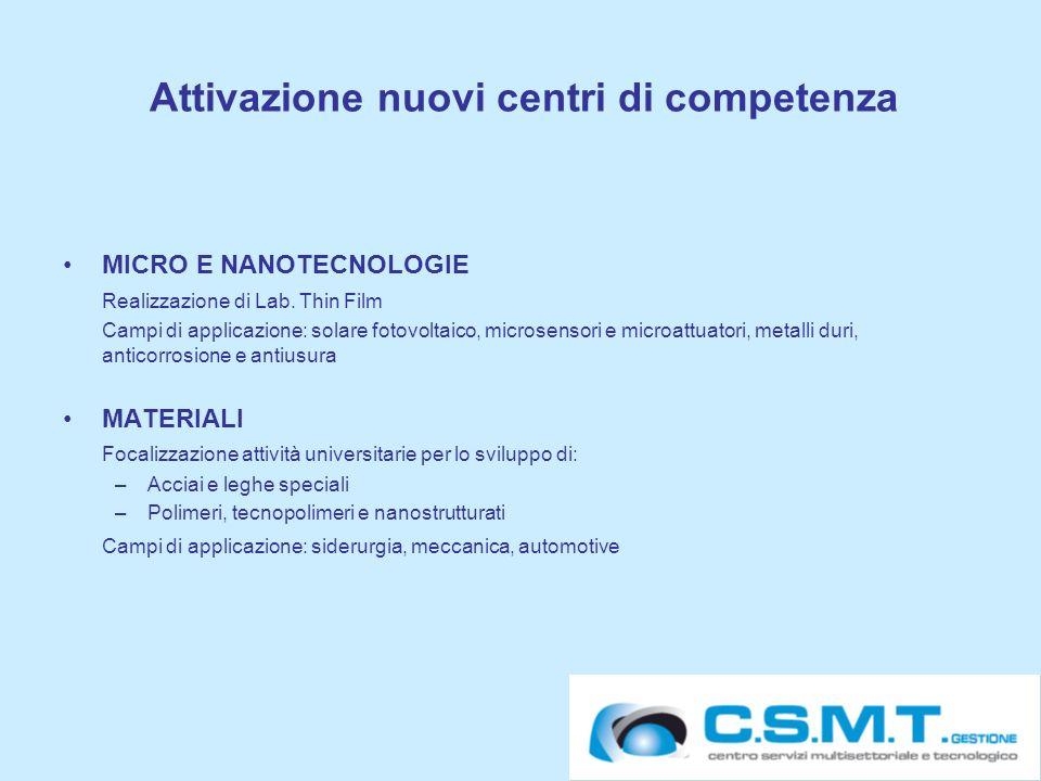 32 Attivazione nuovi centri di competenza MICRO E NANOTECNOLOGIE Realizzazione di Lab.