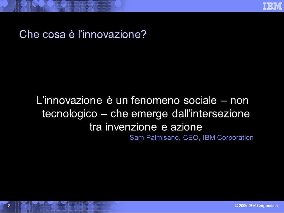 © 2005 IBM Corporation 2 Che cosa è linnovazione.