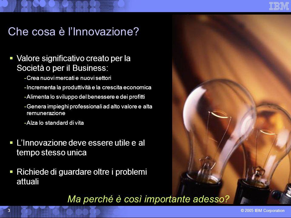 © 2005 IBM Corporation 3 Che cosa è lInnovazione.