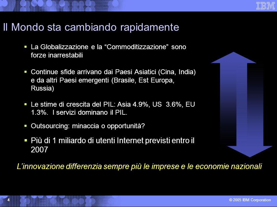© 2005 IBM Corporation 4 Il Mondo sta cambiando rapidamente La Globalizzazione e la Commoditizzazione sono forze inarrestabili Continue sfide arrivano dai Paesi Asiatici (Cina, India) e da altri Paesi emergenti (Brasile, Est Europa, Russia) Le stime di crescita del PIL: Asia 4.9%, US 3.6%, EU 1.3%.