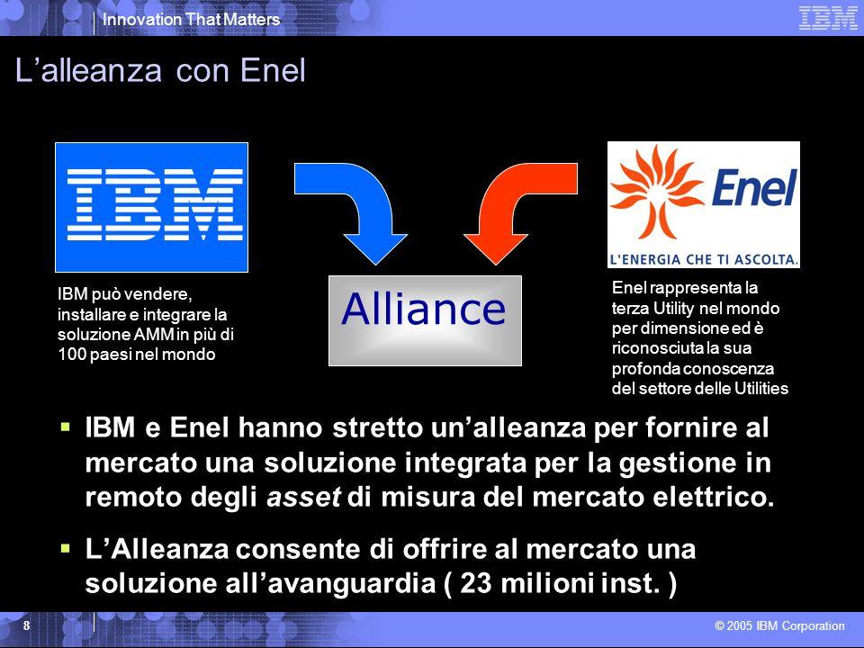 Innovation That Matters © 2005 IBM Corporation 8 Alliance IBM e Enel hanno stretto unalleanza per fornire al mercato una soluzione integrata per la gestione in remoto degli asset di misura del mercato elettrico.
