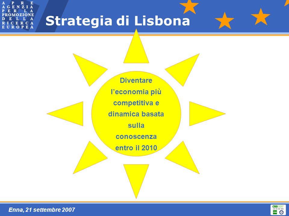 Enna, 21 settembre 2007 Strategia di Lisbona Diventare leconomia più competitiva e dinamica basata sulla conoscenza entro il 2010