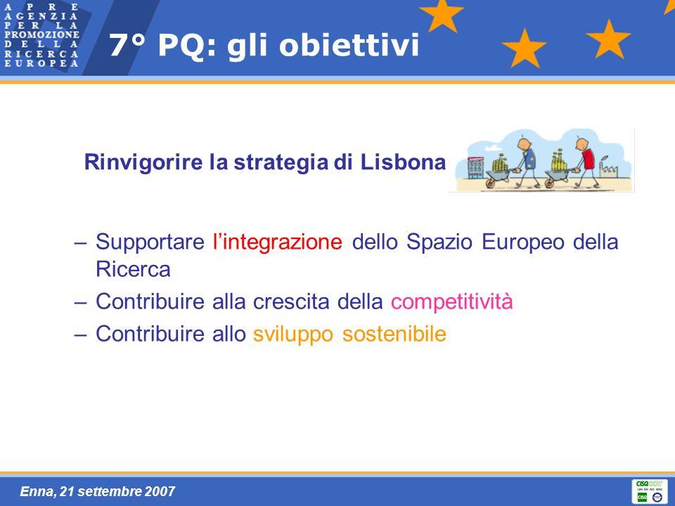 Enna, 21 settembre 2007 –Supportare lintegrazione dello Spazio Europeo della Ricerca –Contribuire alla crescita della competitività –Contribuire allo sviluppo sostenibile 7° PQ: gli obiettivi Rinvigorire la strategia di Lisbona