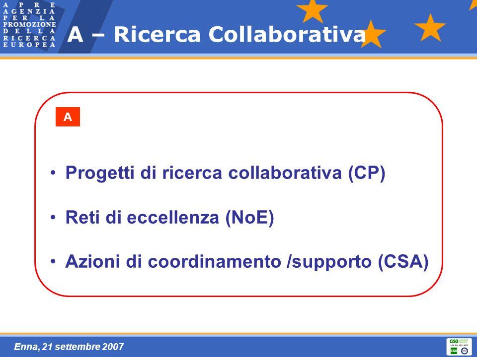 Enna, 21 settembre 2007 A – Ricerca Collaborativa Progetti di ricerca collaborativa (CP) Reti di eccellenza (NoE) Azioni di coordinamento /supporto (CSA) A