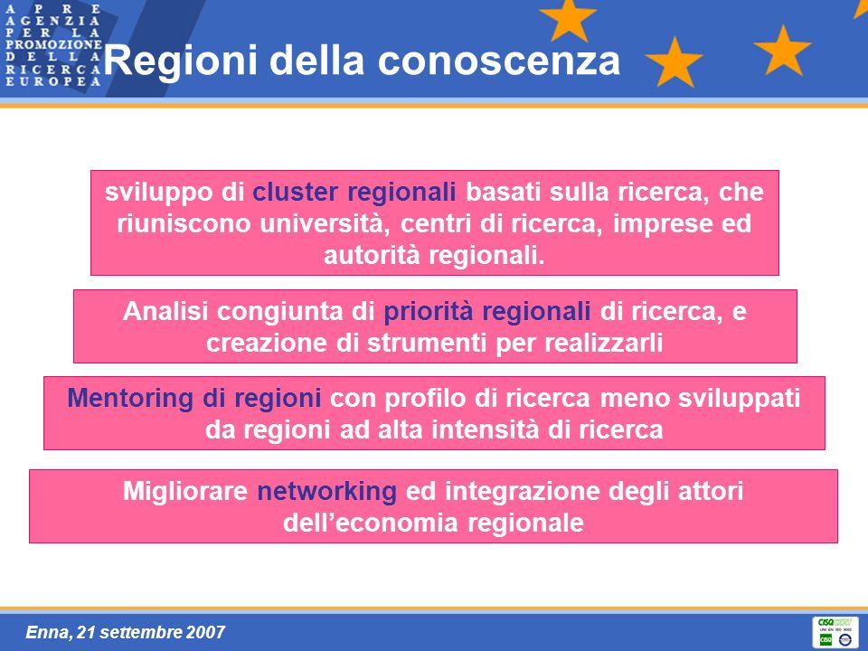 Enna, 21 settembre 2007 sviluppo di cluster regionali basati sulla ricerca, che riuniscono università, centri di ricerca, imprese ed autorità regionali.