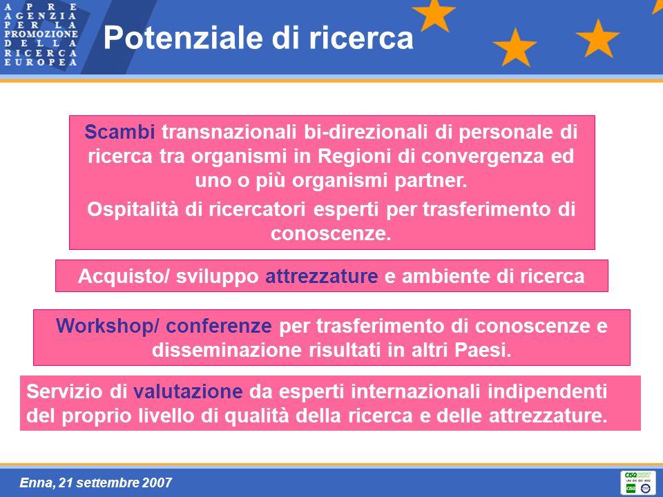 Enna, 21 settembre 2007 Servizio di valutazione da esperti internazionali indipendenti del proprio livello di qualità della ricerca e delle attrezzature.