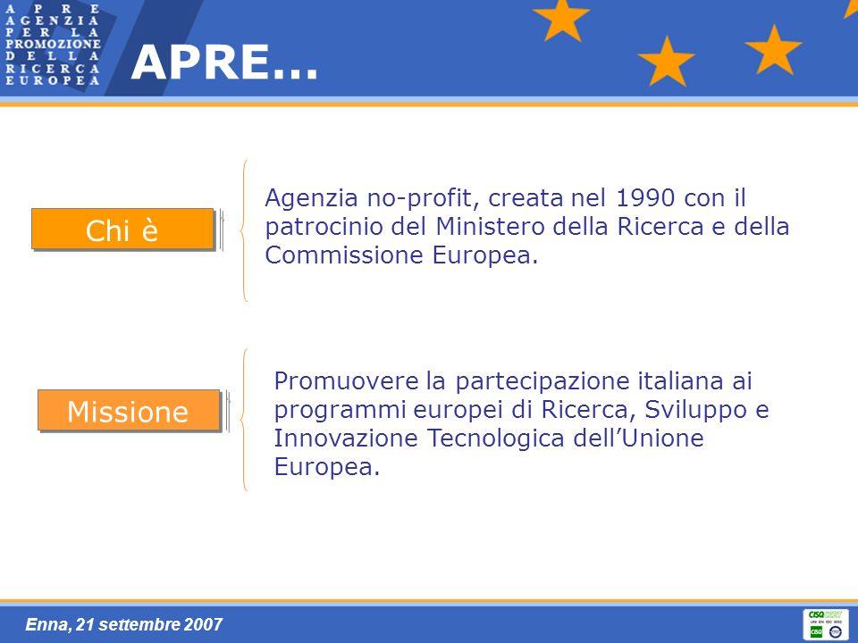 Enna, 21 settembre 2007 APRE… Chi è Missione Agenzia no-profit, creata nel 1990 con il patrocinio del Ministero della Ricerca e della Commissione Europea.
