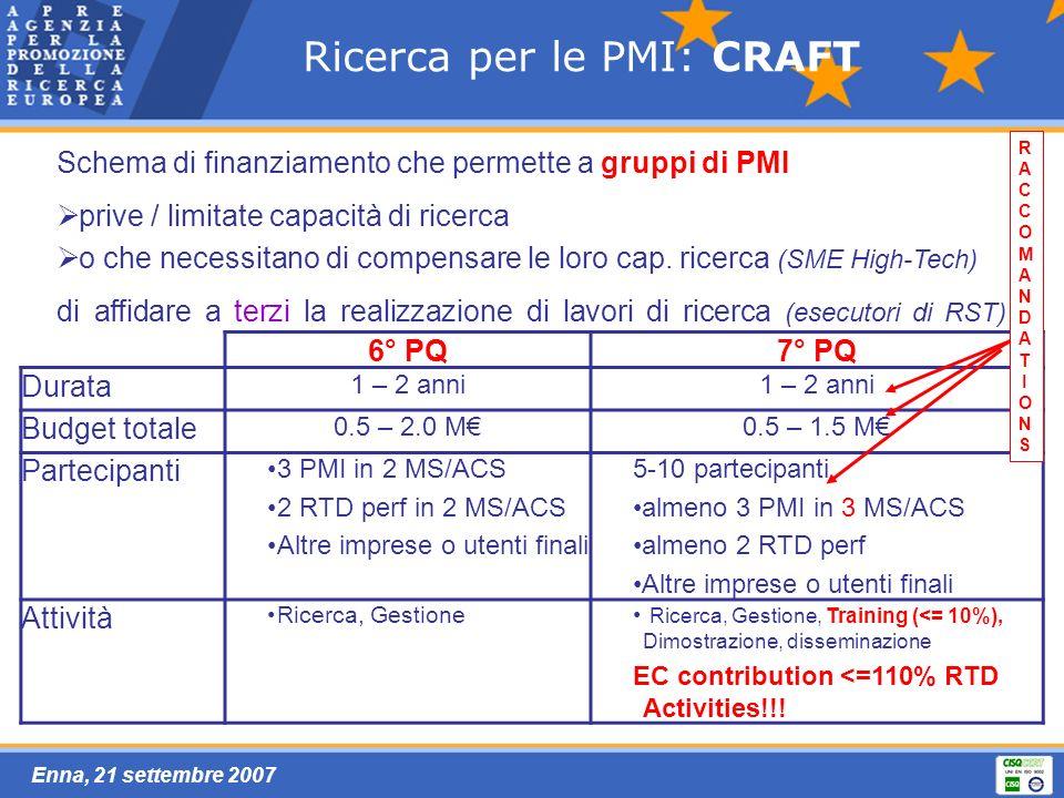 Enna, 21 settembre 2007 Ricerca per le PMI: CRAFT Schema di finanziamento che permette a gruppi di PMI prive / limitate capacità di ricerca o che necessitano di compensare le loro cap.
