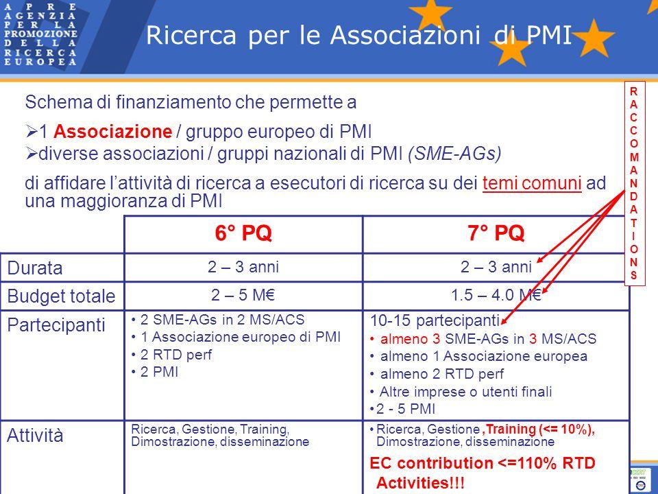 Enna, 21 settembre 2007 Ricerca per le Associazioni di PMI Schema di finanziamento che permette a 1 Associazione / gruppo europeo di PMI diverse associazioni / gruppi nazionali di PMI (SME-AGs) di affidare lattività di ricerca a esecutori di ricerca su dei temi comuni ad una maggioranza di PMI 6° PQ7° PQ Durata 2 – 3 anni Budget totale 2 – 5 M1.5 – 4.0 M Partecipanti 2 SME-AGs in 2 MS/ACS 1 Associazione europeo di PMI 2 RTD perf 2 PMI 10-15 partecipanti almeno 3 SME-AGs in 3 MS/ACS almeno 1 Associazione europea almeno 2 RTD perf Altre imprese o utenti finali 2 - 5 PMI Attività Ricerca, Gestione, Training, Dimostrazione, disseminazione Ricerca, Gestione,Training (<= 10%), Dimostrazione, disseminazione EC contribution <=110% RTD Activities!!.