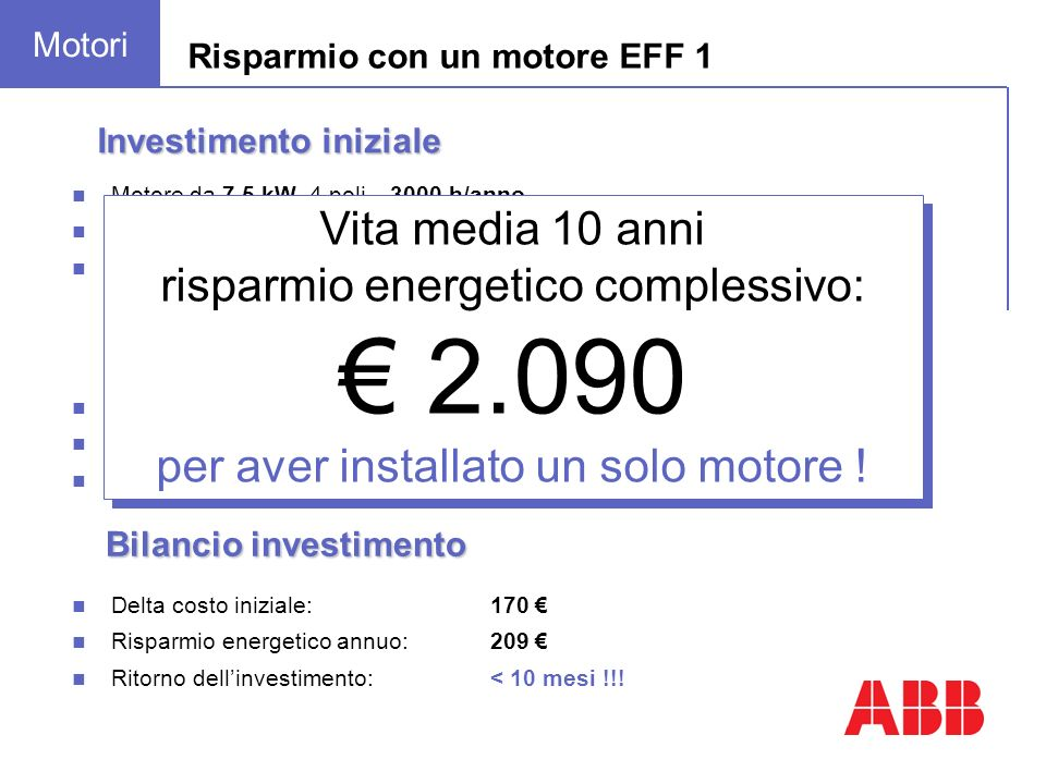 Risparmio con un motore EFF 1 Motore EFF 2: 3.000 h x 0.12 / kWh x 7.5 kW ÷ 0.85 = 3.176 Motore EFF 1: 3.000 h x 0.12 / kWh x 7.5 kW ÷ 0.91 = 2.967 Ri